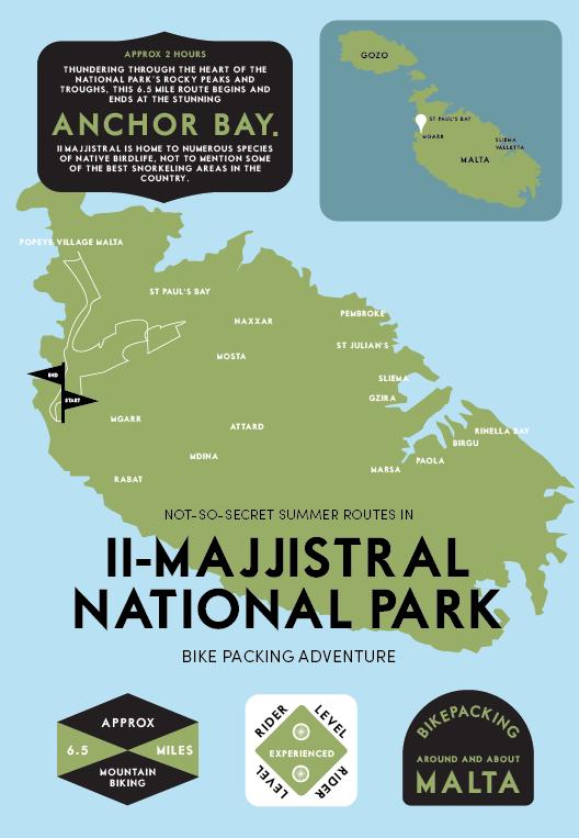 MALTA-Iimajjistral National Park