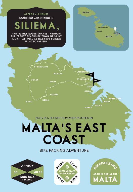 MALTA-Malta's East Coast